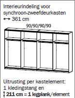kast-indeling-schuifdeur