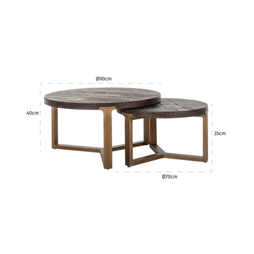 7631 - Coffee table Cromford Mill set of 2 round